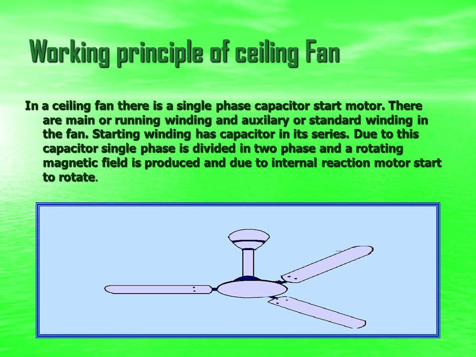 Working principle of ceiling Fan