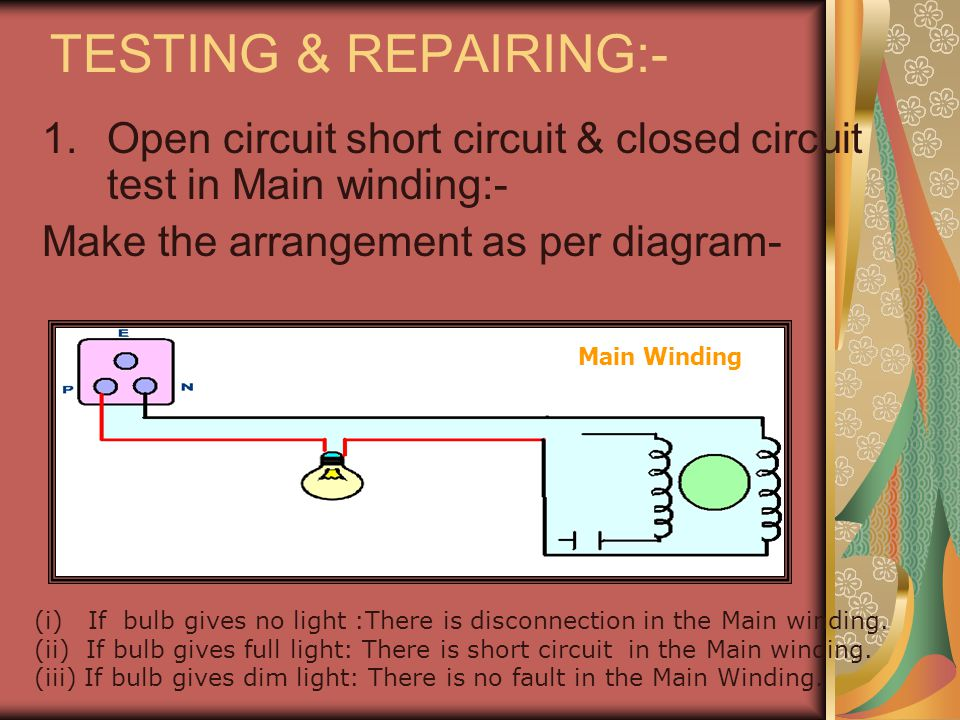 Open Closed Circuit Testers : Ceiling fan object to study the part dismantling