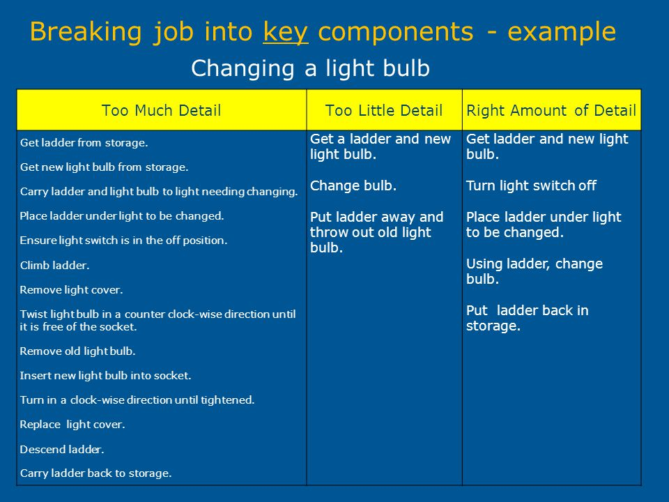 Breaking job into key components - example