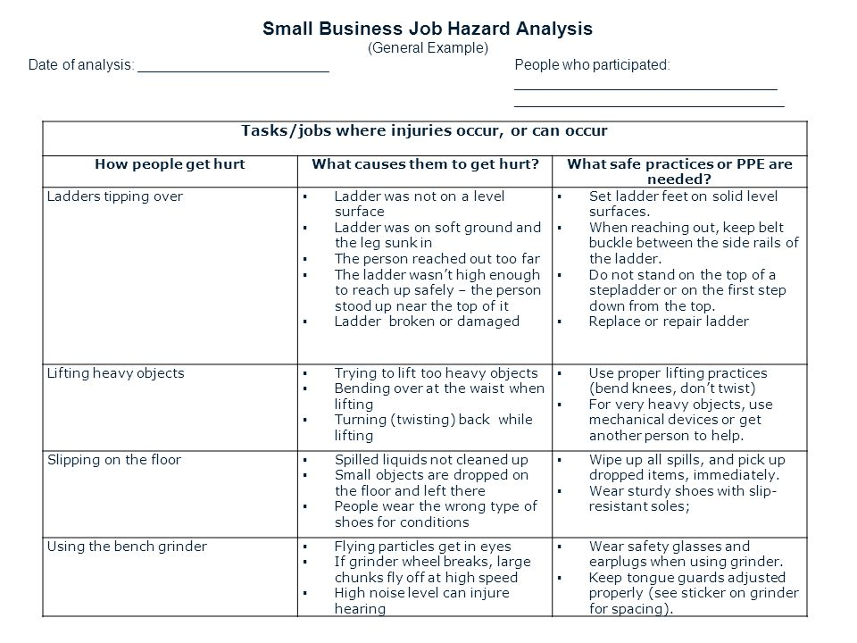 Small Business Job Hazard Analysis