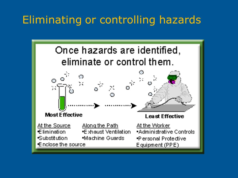Eliminating or controlling hazards