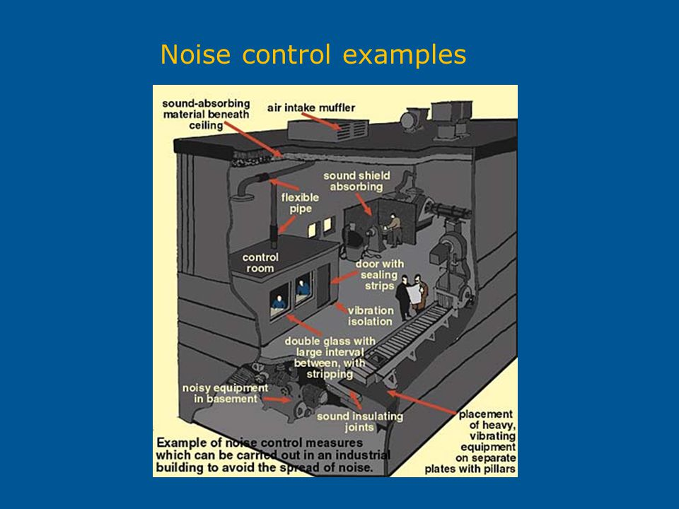 Noise control examples