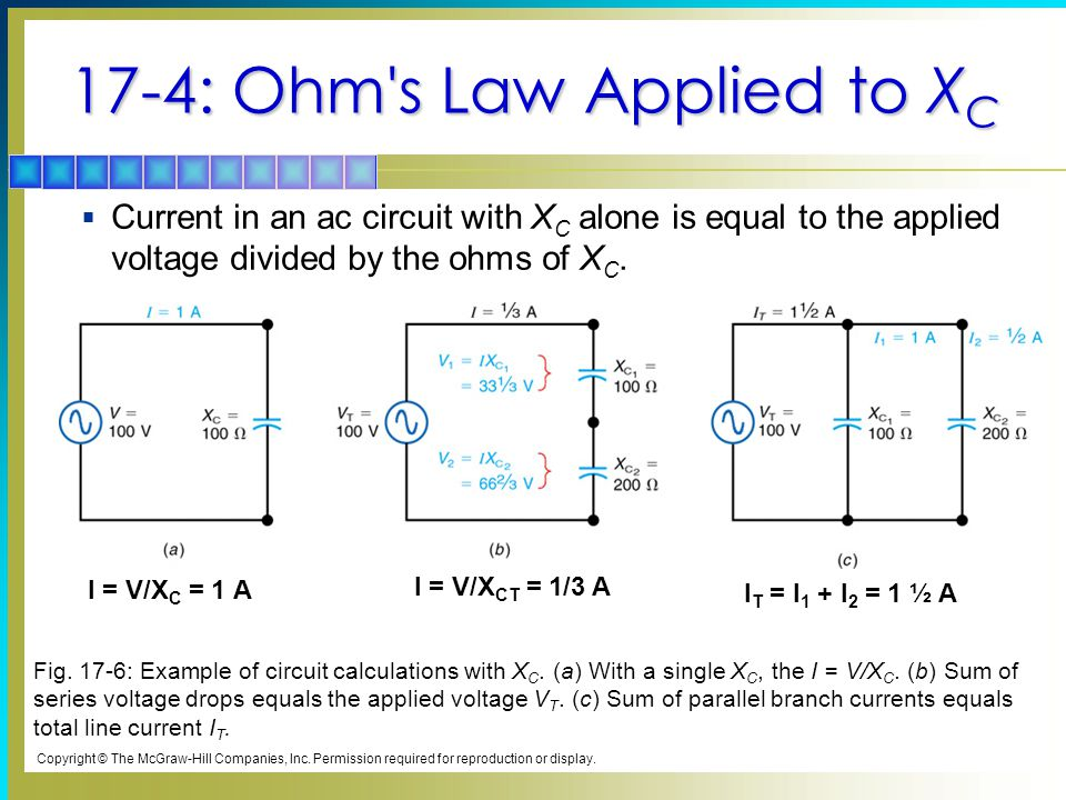 17-4: Ohm s Law Applied to XC