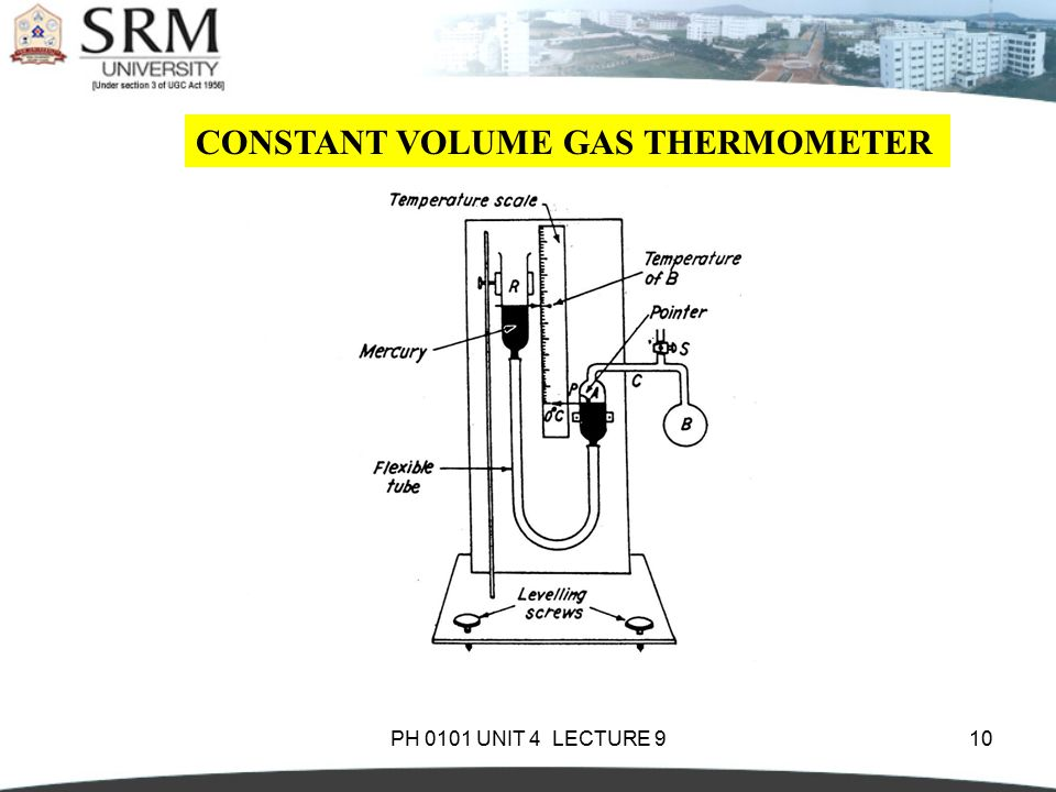 CONSTANT VOLUME GAS THERMOMETER