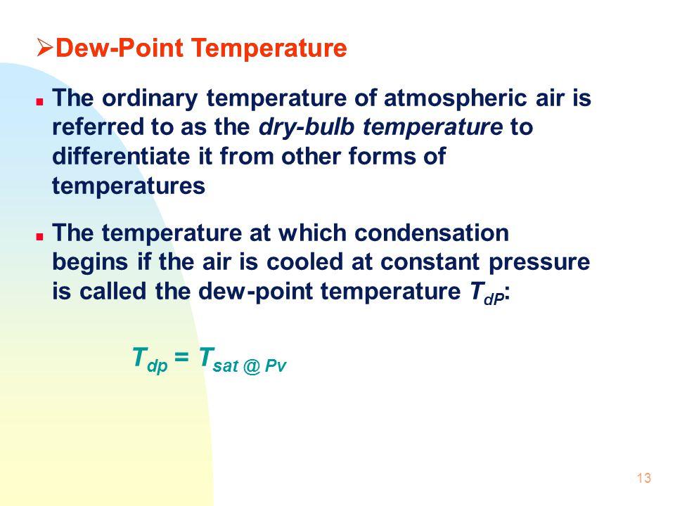 Dew-Point Temperature