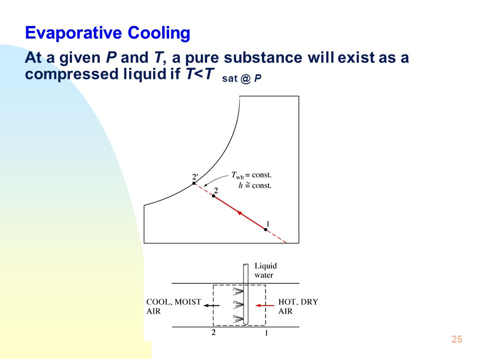 Evaporative Cooling At a given P and T, a pure substance will exist as a compressed liquid if T<T sat @ P.