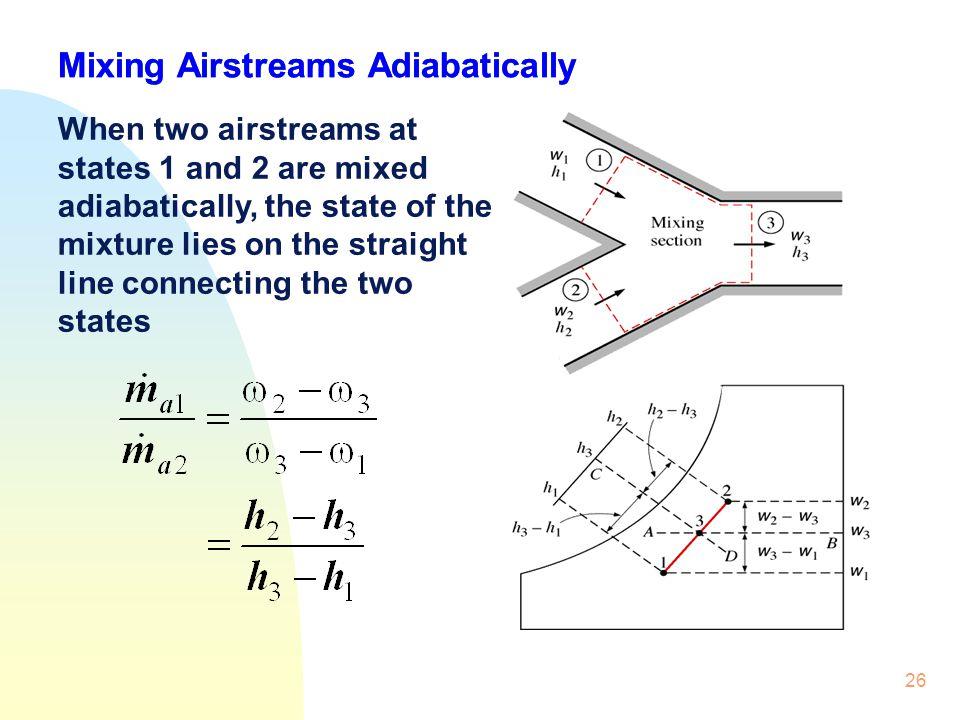 Mixing Airstreams Adiabatically