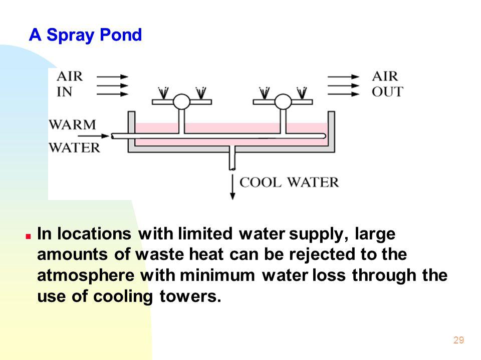 A Spray Pond