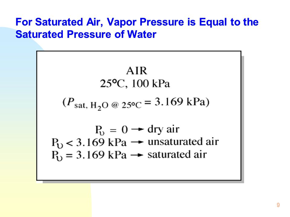 For Saturated Air, Vapor Pressure is Equal to the Saturated Pressure of Water