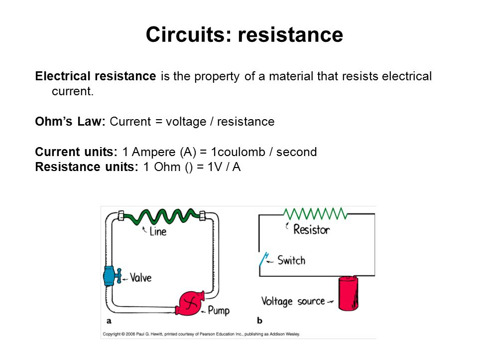 Circuits: resistance Electrical resistance is the property of a material that resists electrical current.