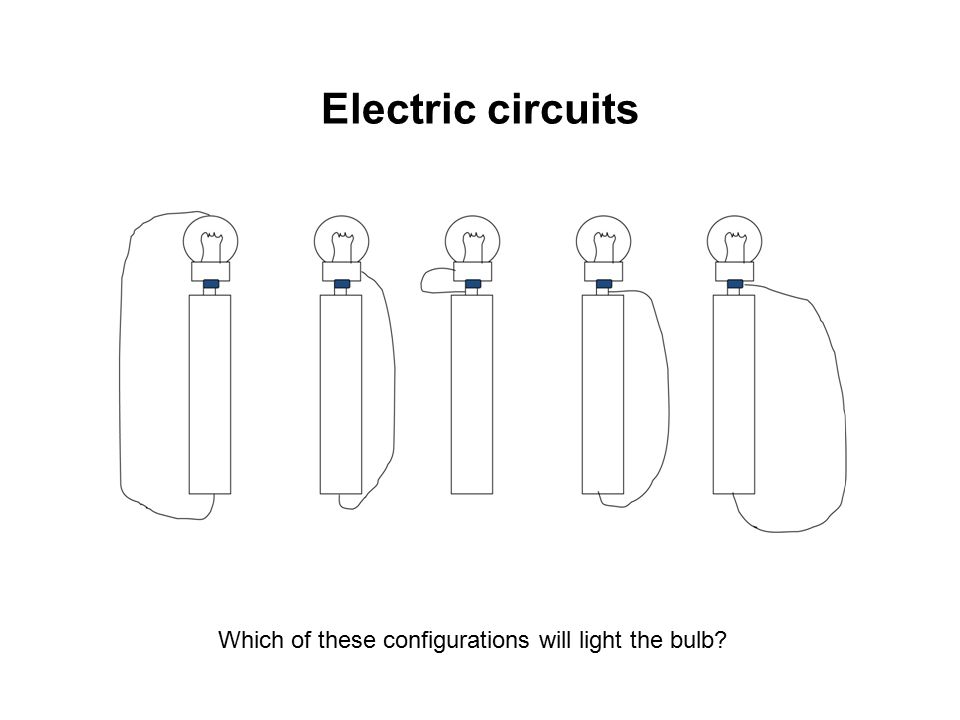 Electric circuits Which of these configurations will light the bulb