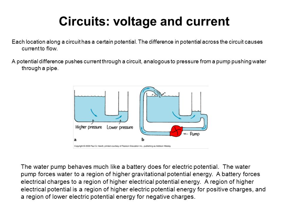 Circuits: voltage and current
