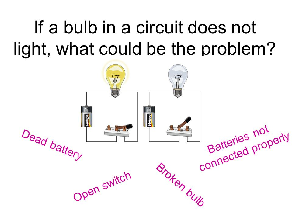 If a bulb in a circuit does not light, what could be the problem
