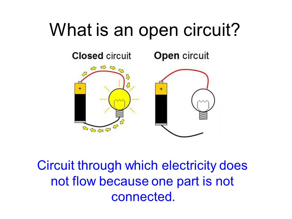 What is an open circuit Circuit through which electricity does