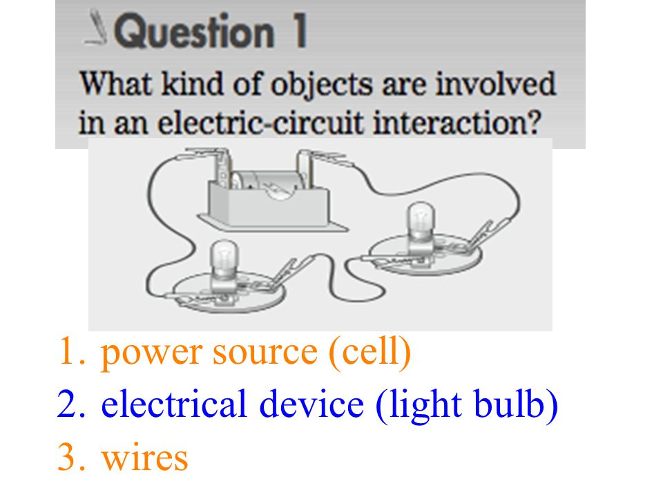 power source (cell) electrical device (light bulb) wires