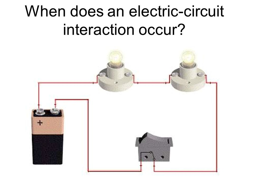 When does an electric-circuit interaction occur