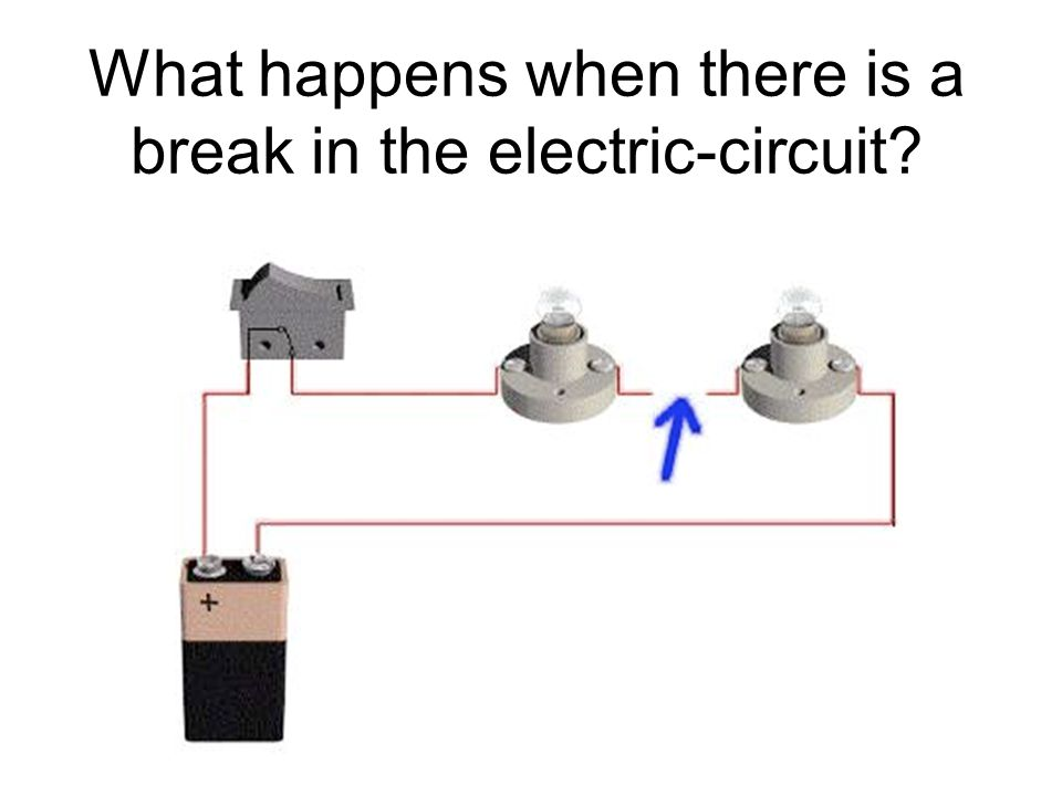 What happens when there is a break in the electric-circuit