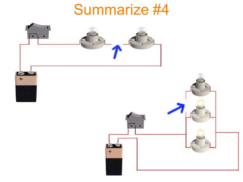 Summarize #4