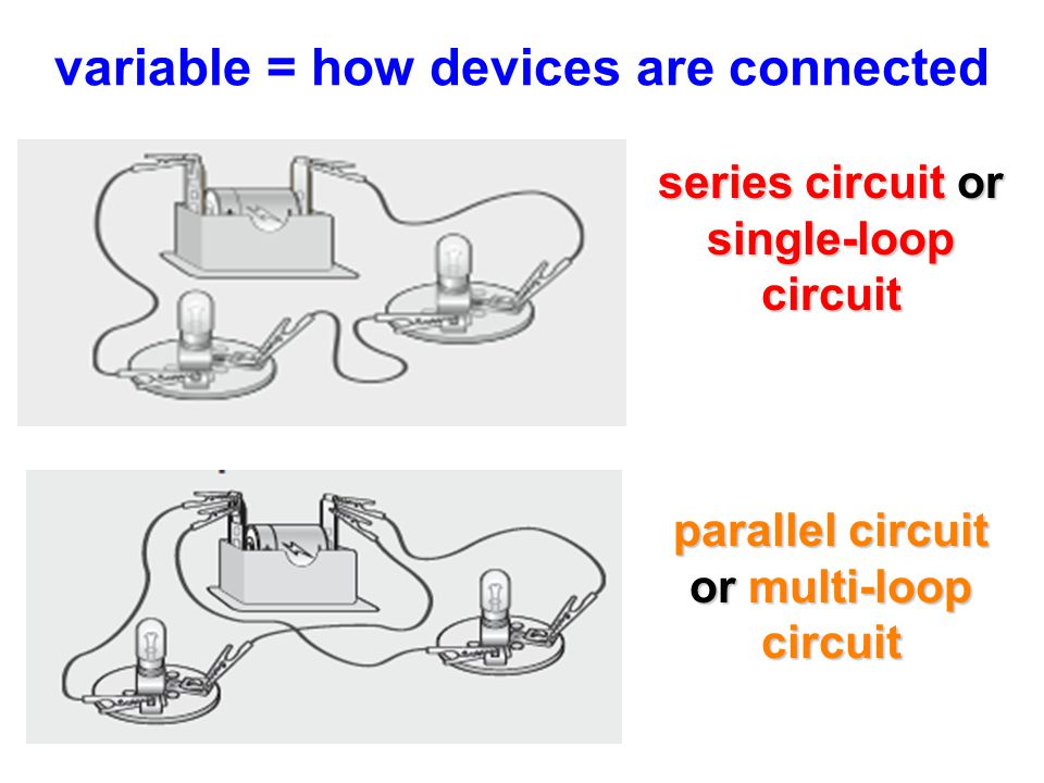 variable = how devices are connected