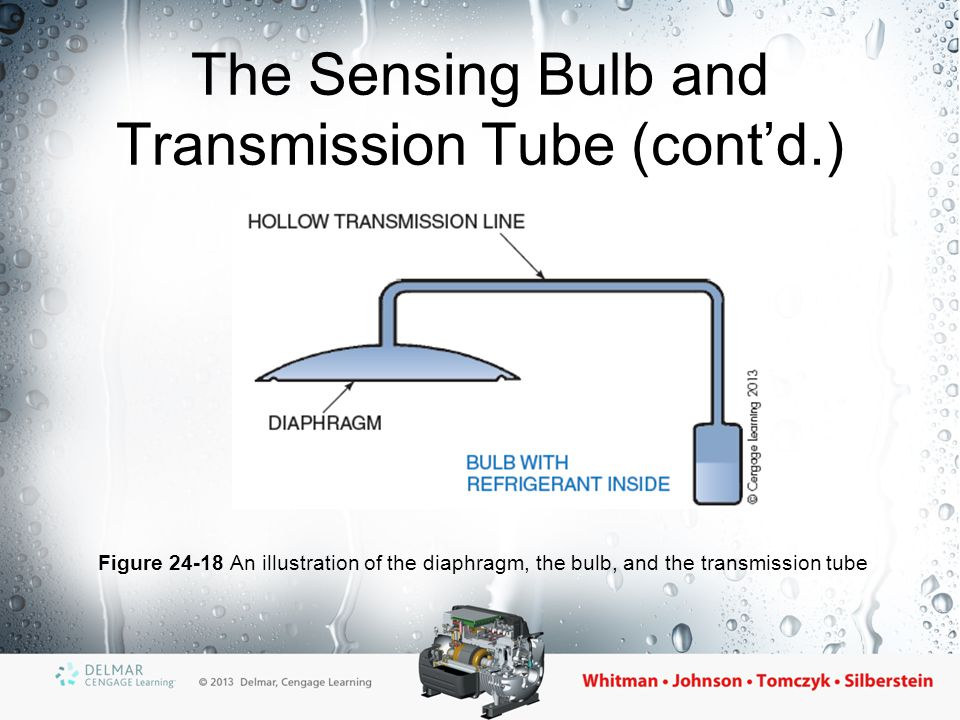 The Sensing Bulb and Transmission Tube (cont'd.)