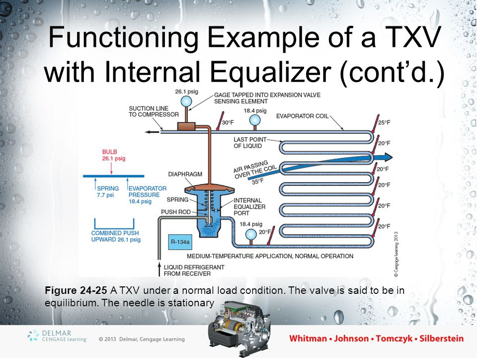 Functioning Example of a TXV with Internal Equalizer (cont'd.)