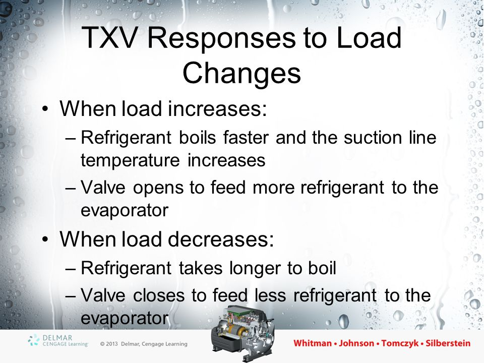 TXV Responses to Load Changes