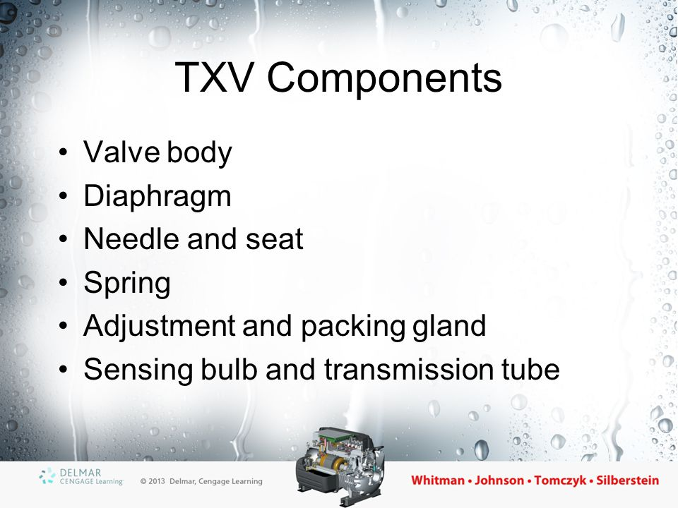 TXV Components Valve body Diaphragm Needle and seat Spring