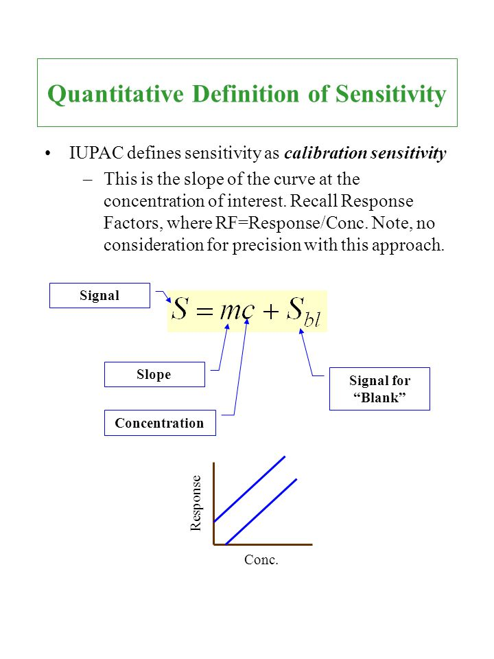Quantitative Definition of Sensitivity