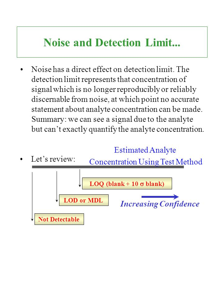 Noise and Detection Limit...