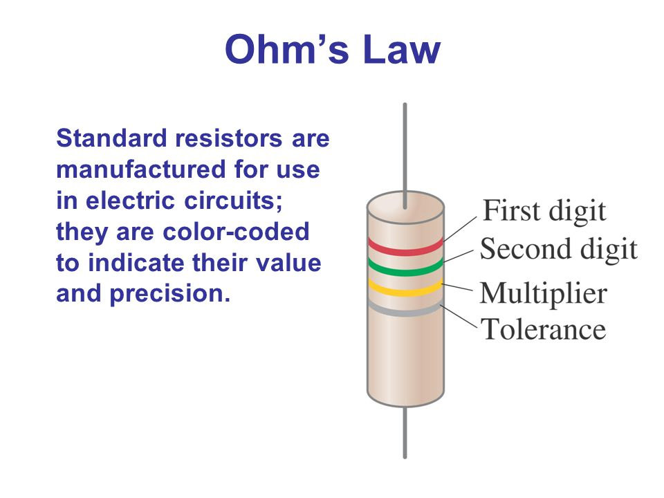 Ohm's Law Standard resistors are manufactured for use in electric circuits; they are color-coded to indicate their value and precision.