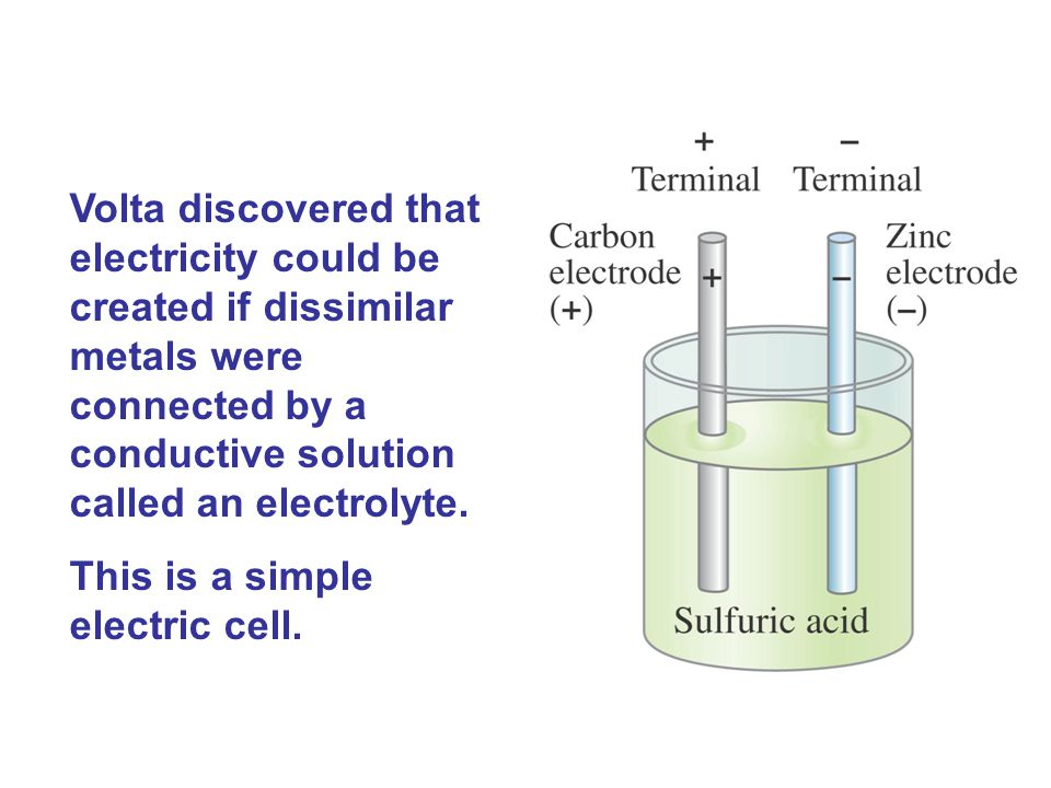 This is a simple electric cell.