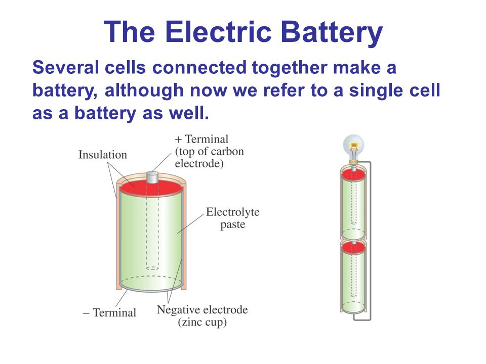 The Electric Battery Several cells connected together make a battery, although now we refer to a single cell as a battery as well.