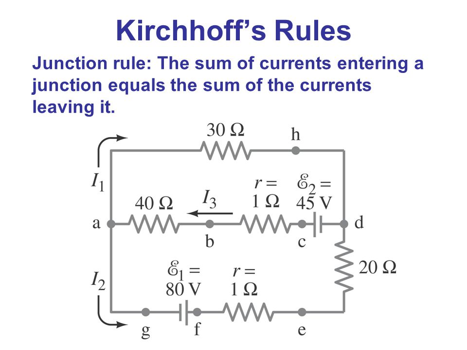 Kirchhoff's Rules Junction rule: The sum of currents entering a junction equals the sum of the currents leaving it.