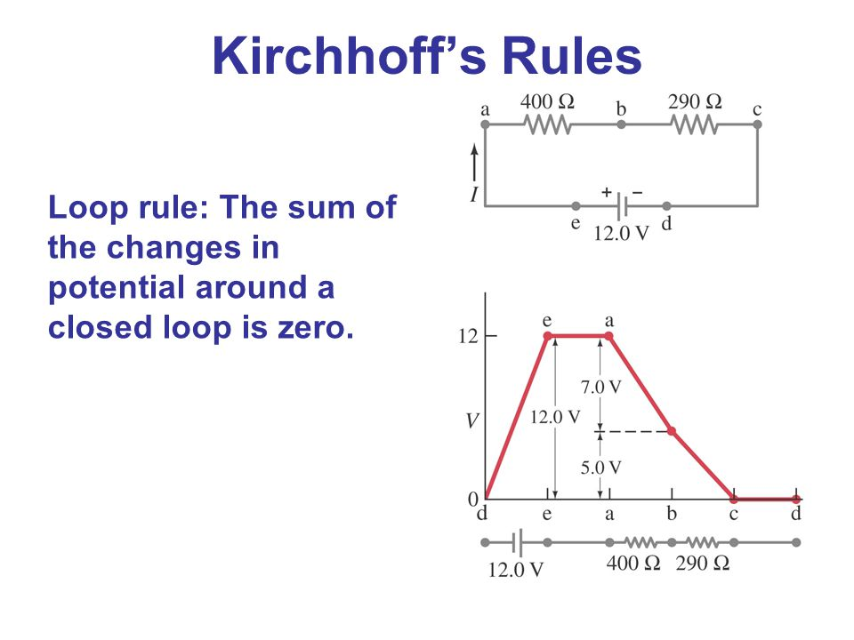 Kirchhoff's Rules Loop rule: The sum of the changes in potential around a closed loop is zero.