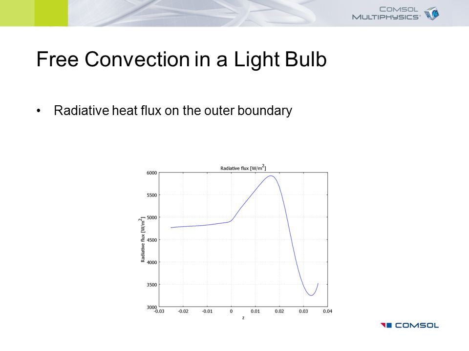 Free Convection in a Light Bulb