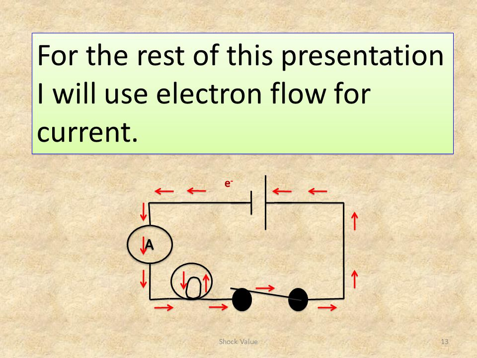 For the rest of this presentation I will use electron flow for current.
