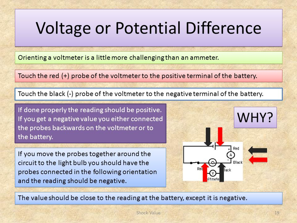 Voltage or Potential Difference