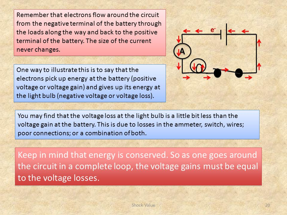 Remember that electrons flow around the circuit from the negative terminal of the battery through the loads along the way and back to the positive terminal of the battery. The size of the current never changes.
