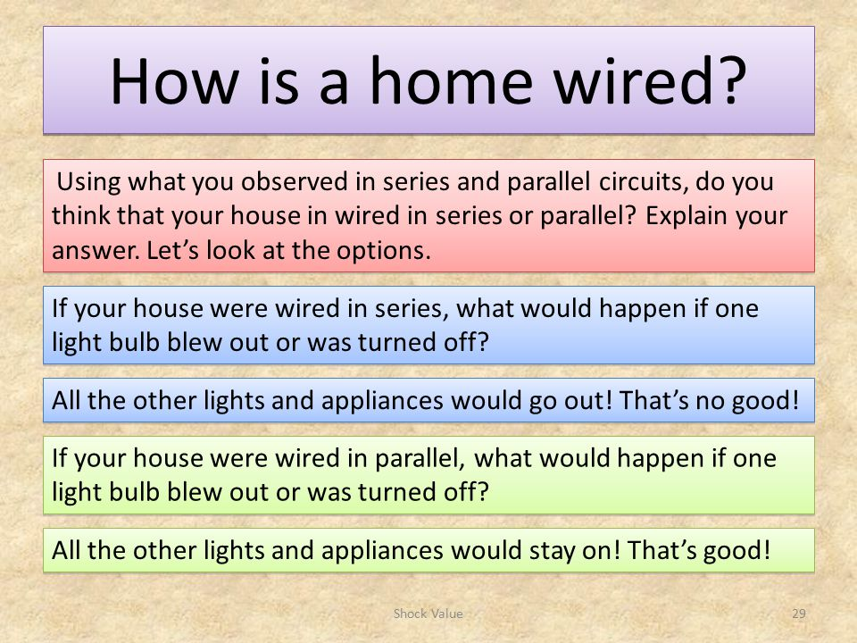How is a home wired