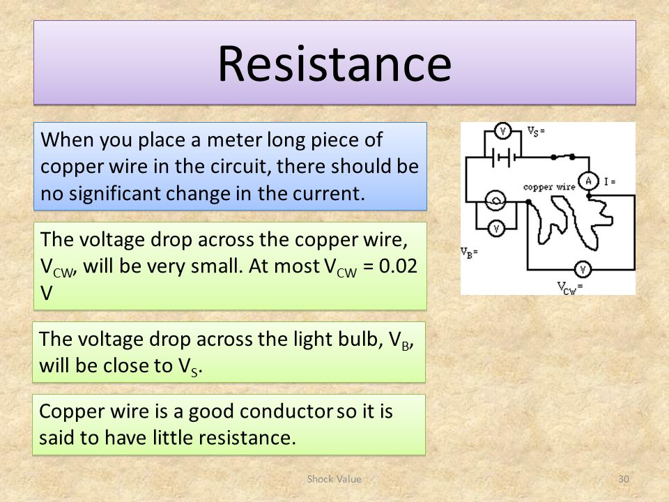 Resistance When you place a meter long piece of copper wire in the circuit, there should be no significant change in the current.