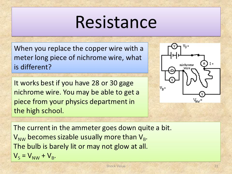 Resistance When you replace the copper wire with a meter long piece of nichrome wire, what is different