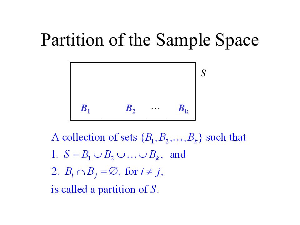 Partition of the Sample Space
