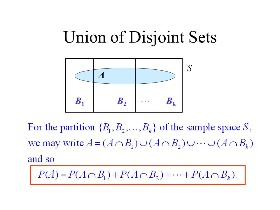 Union of Disjoint Sets S A … B1 B2 Bk