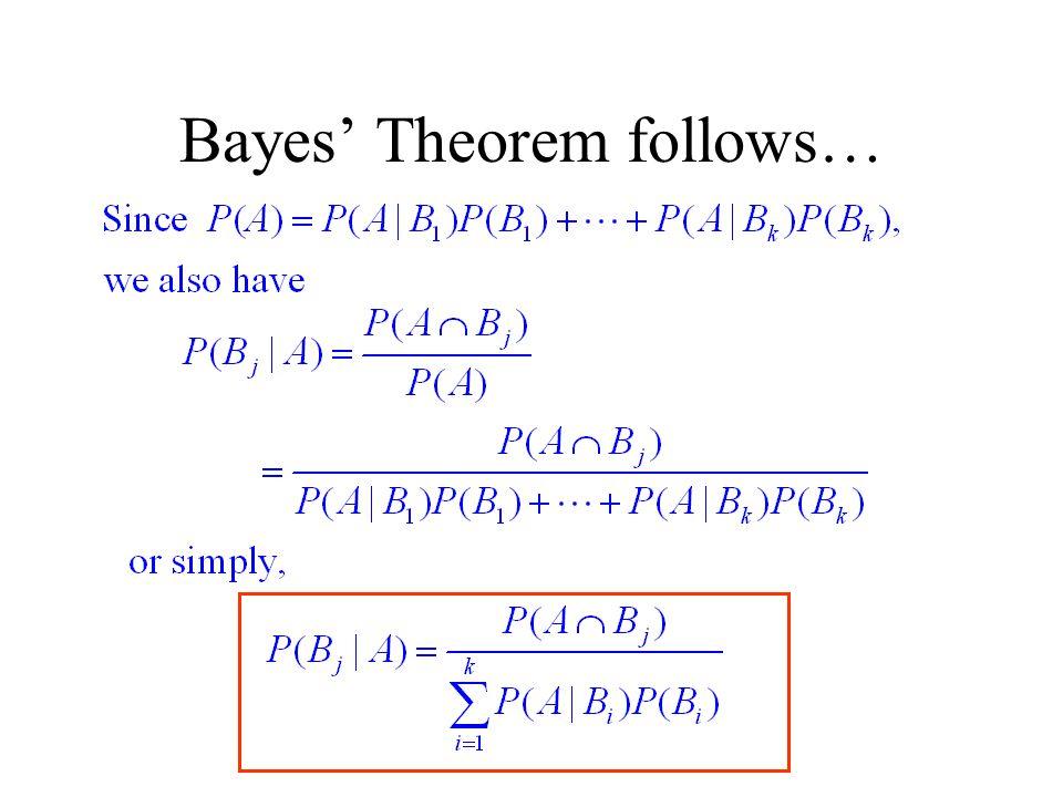 Bayes' Theorem follows…