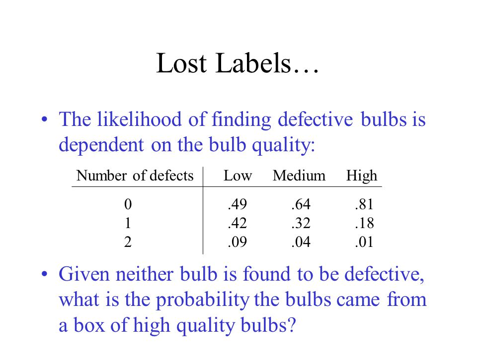 Lost Labels… The likelihood of finding defective bulbs is dependent on the bulb quality: Number of defects Low Medium High.