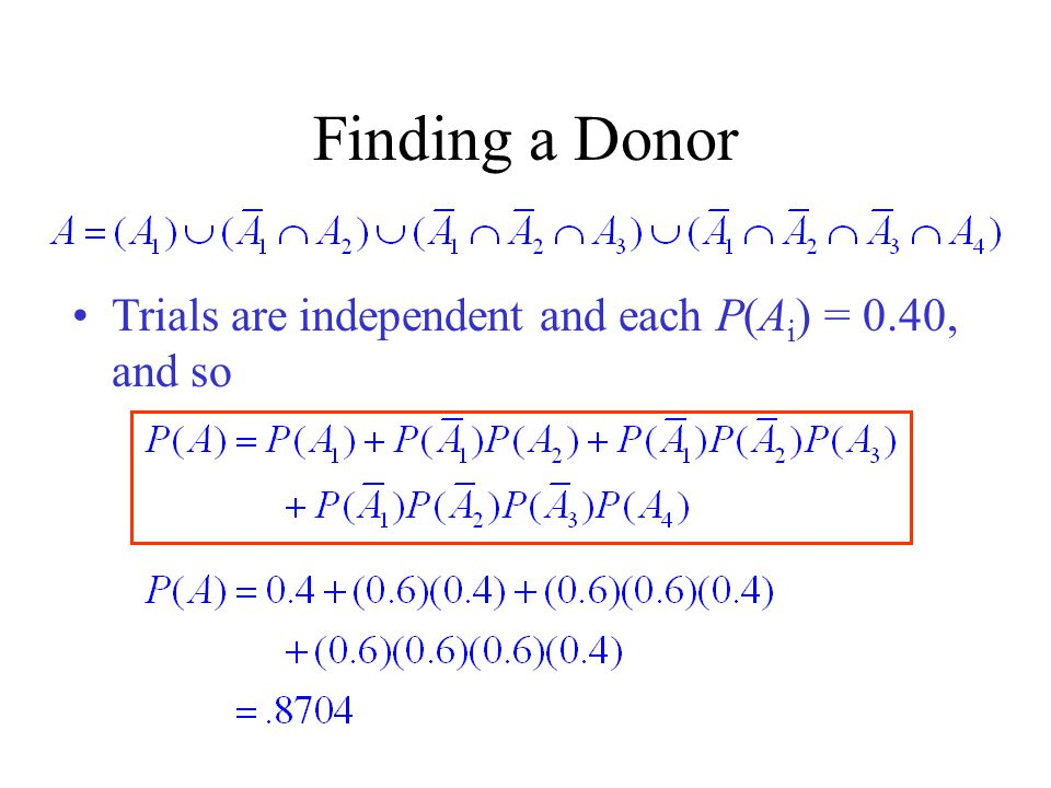 Finding a Donor Trials are independent and each P(Ai) = 0.40, and so