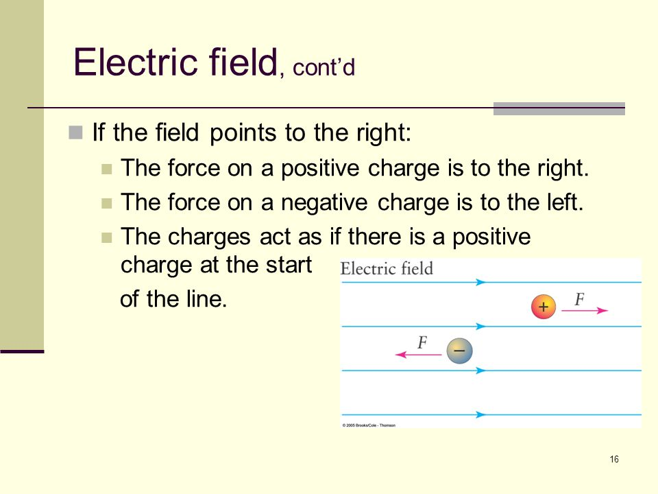 Electric field, cont'd If the field points to the right:
