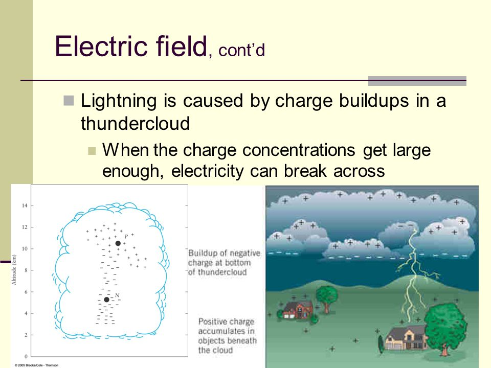 Electric field, cont'd Lightning is caused by charge buildups in a thundercloud.