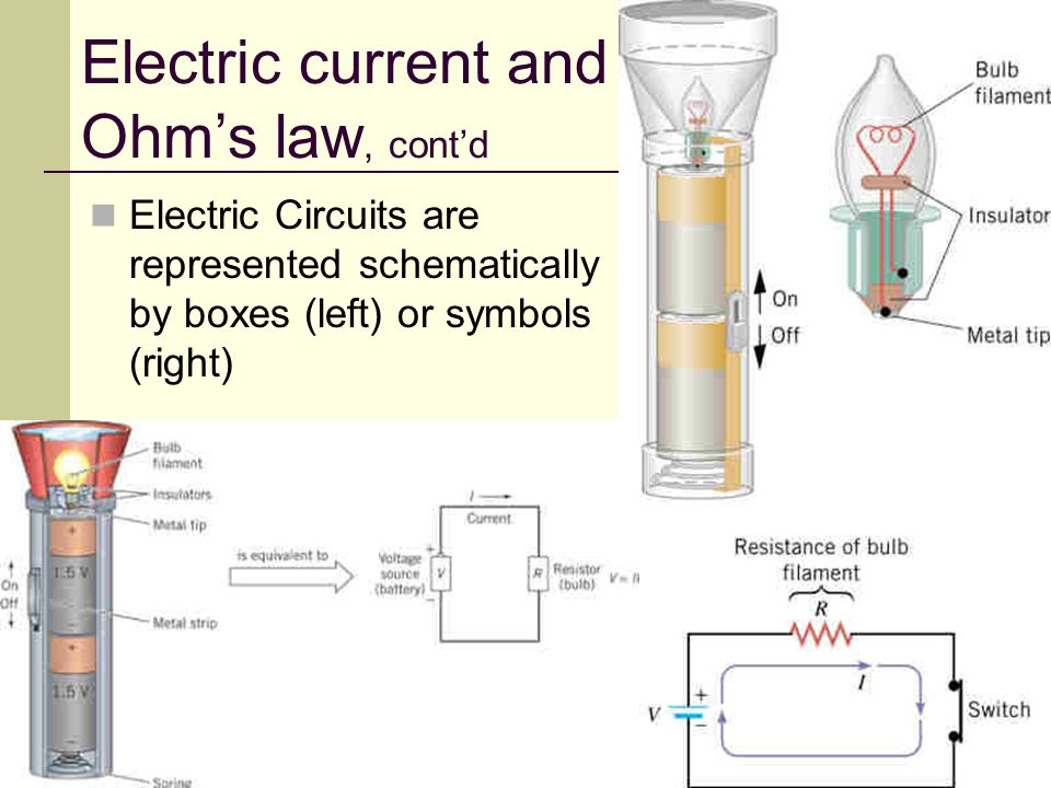 Electric current and Ohm's law, cont'd