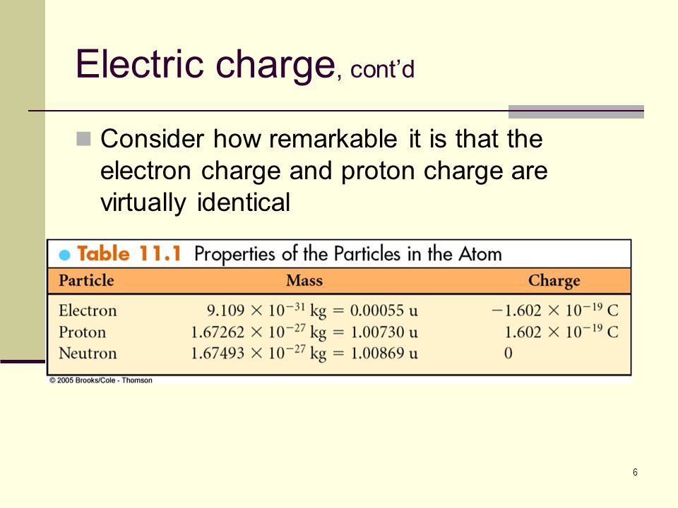 Electric charge, cont'd